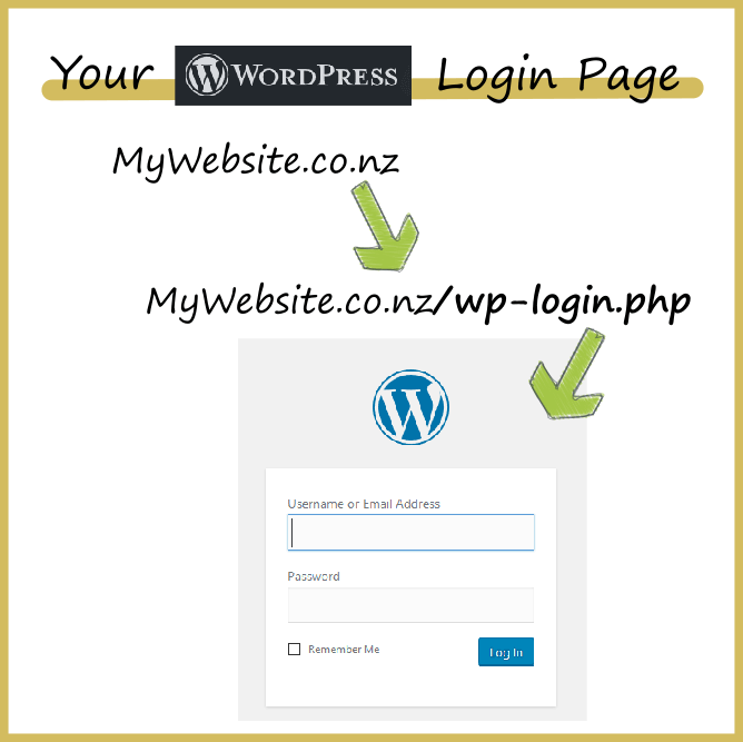 Your login page URL